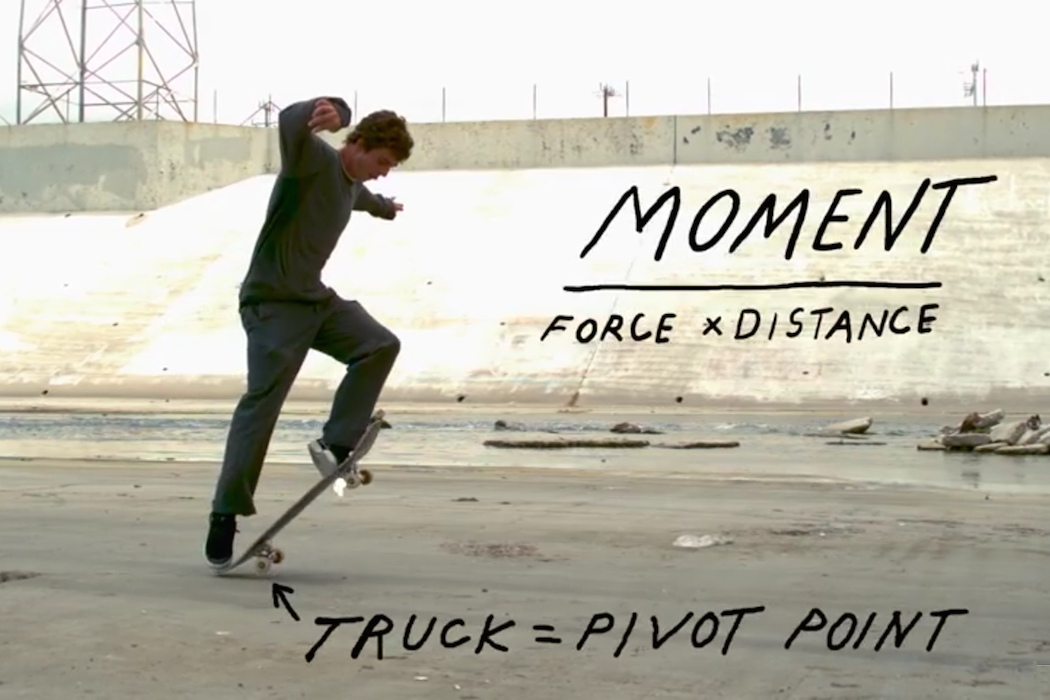 (Skate)ology: The Physics of Flip Tricks